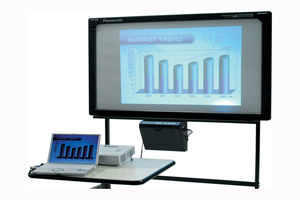 Interactive and Electronic Whiteboards